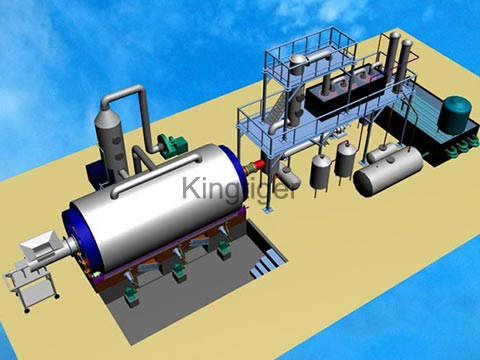pyrolysis process of solid waste
