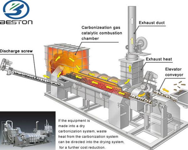 industrial carbonation machine